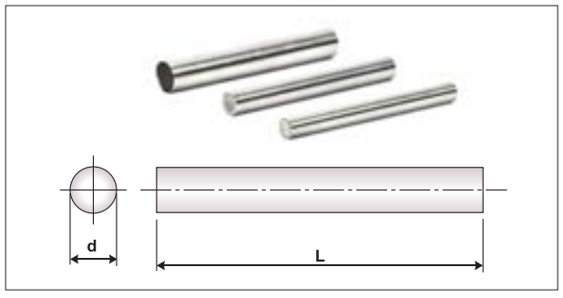 T42-Round HSS Tool Bits-BSW